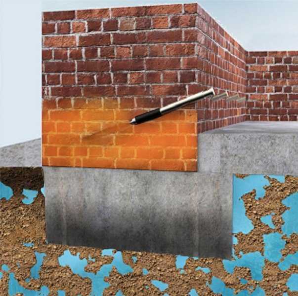 Гидроизоляция стен и фундаментов